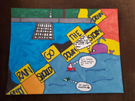 2020 Sonoma Water Poster Contest